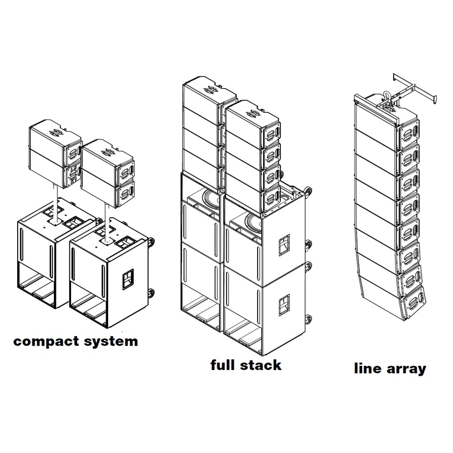 Studiomaster Platform Configurations